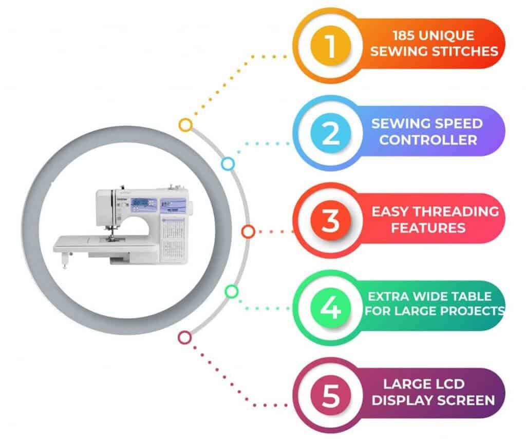 best embroidery and quilting sewing machine infographic